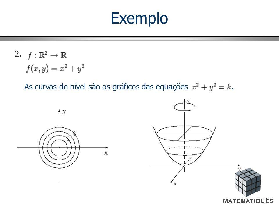 Exemplo As curvas de nível são os gráficos das equações . 2.