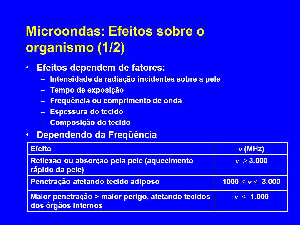 Microondas: Efeitos sobre o organismo (1/2)