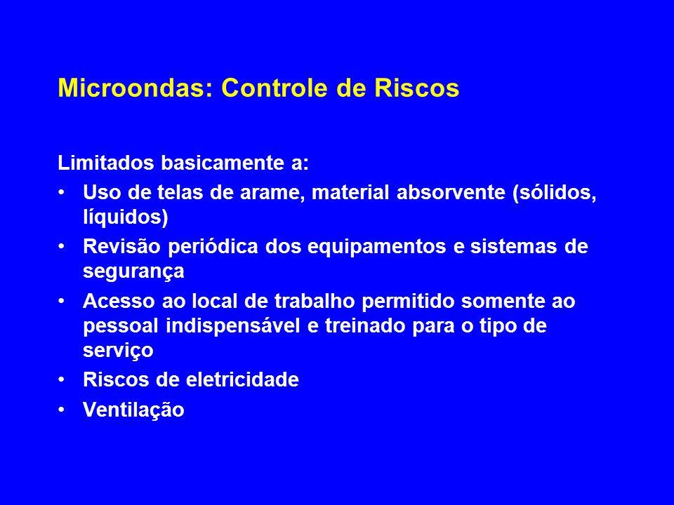 Microondas: Controle de Riscos