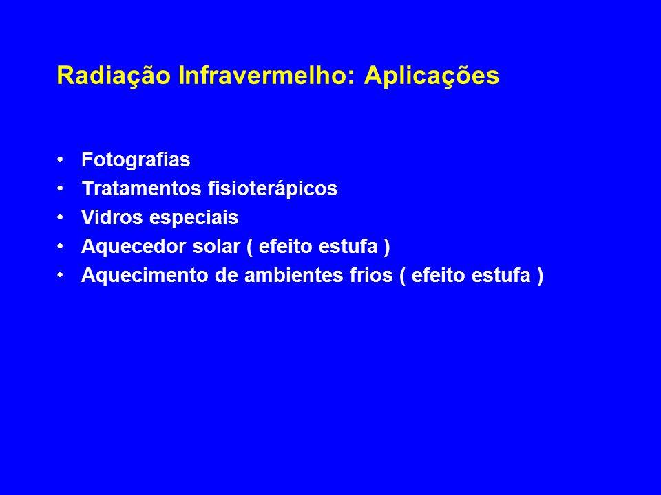 Radiação Infravermelho: Aplicações