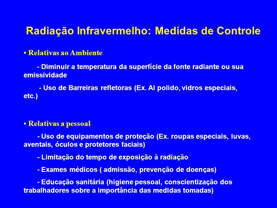 Radiação Infravermelho: Medidas de Controle