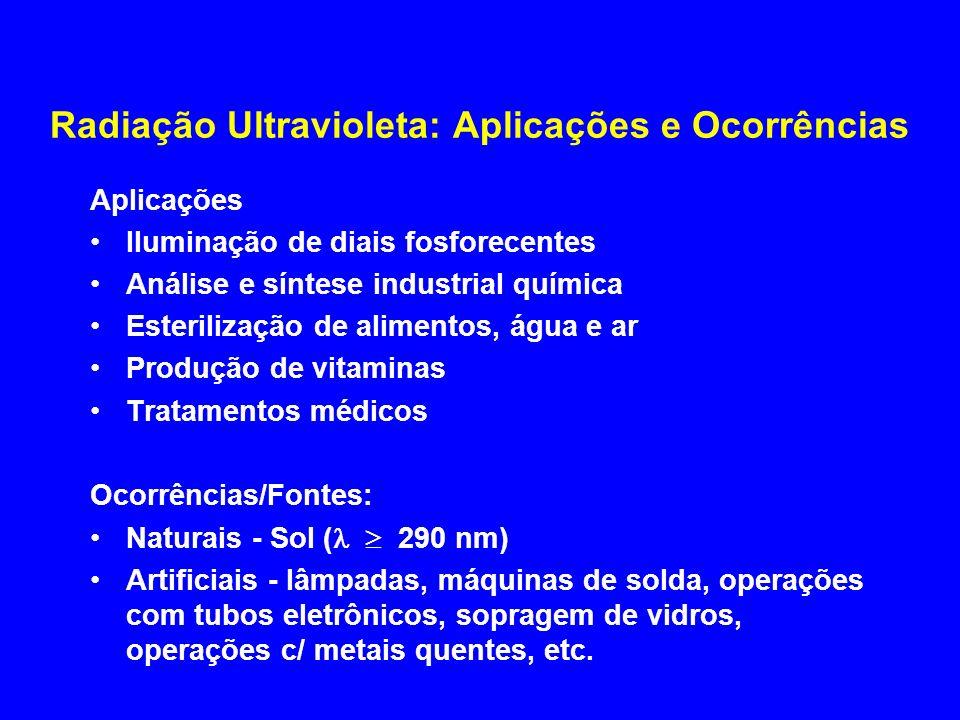 Radiação Ultravioleta: Aplicações e Ocorrências