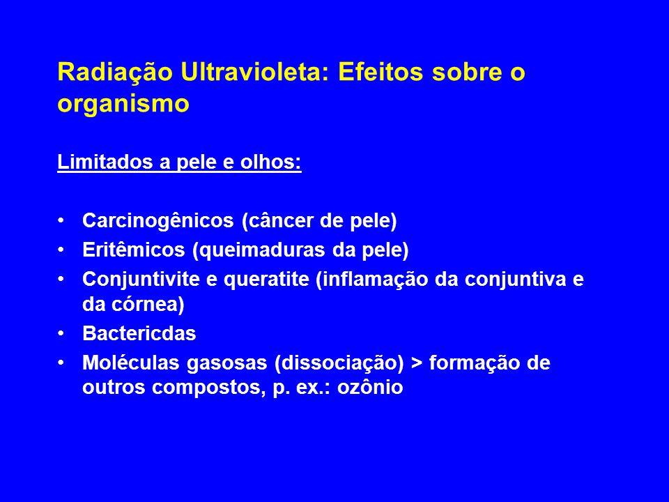Radiação Ultravioleta: Efeitos sobre o organismo