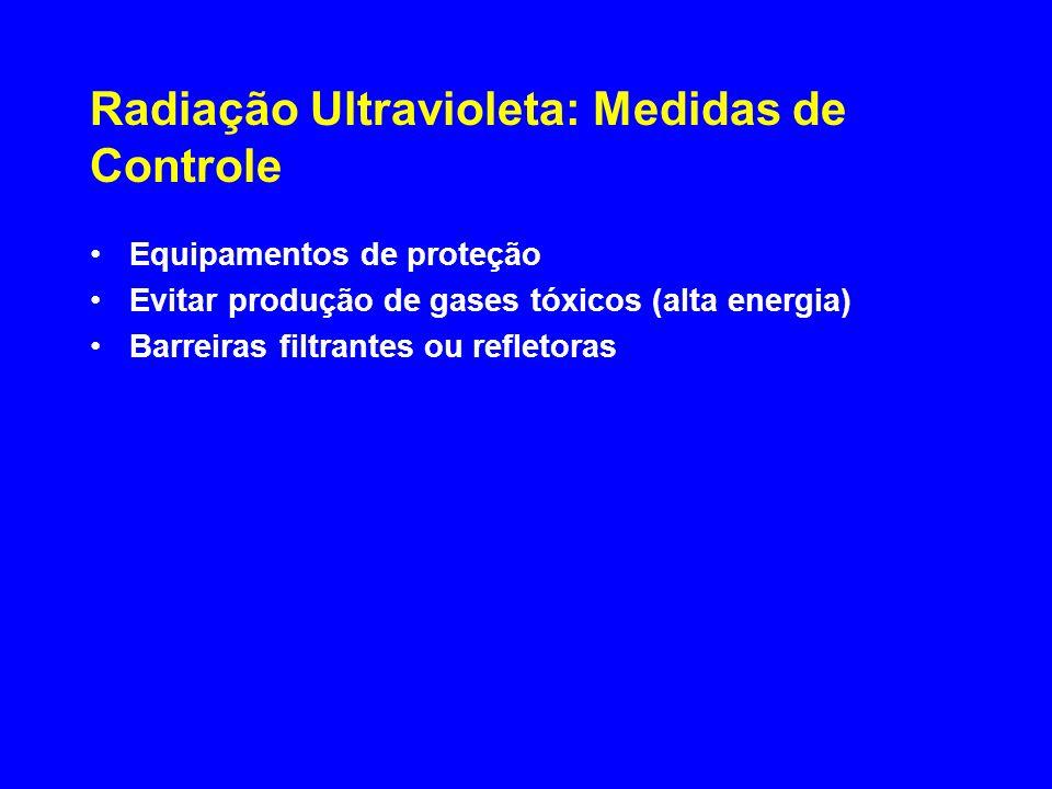 Radiação Ultravioleta: Medidas de Controle