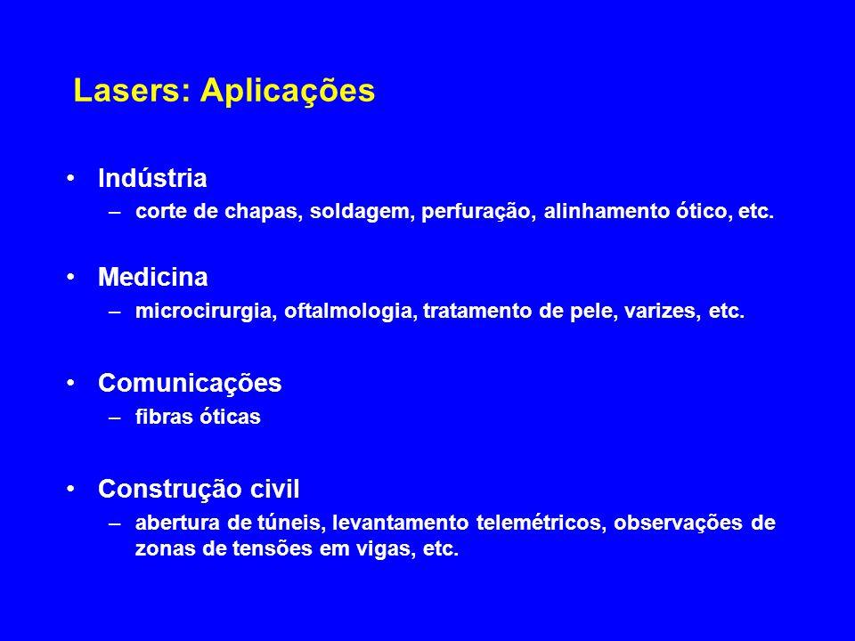Lasers: Aplicações Indústria Medicina Comunicações Construção civil