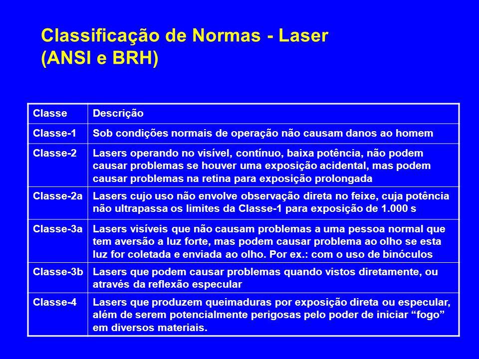 Classificação de Normas - Laser (ANSI e BRH)