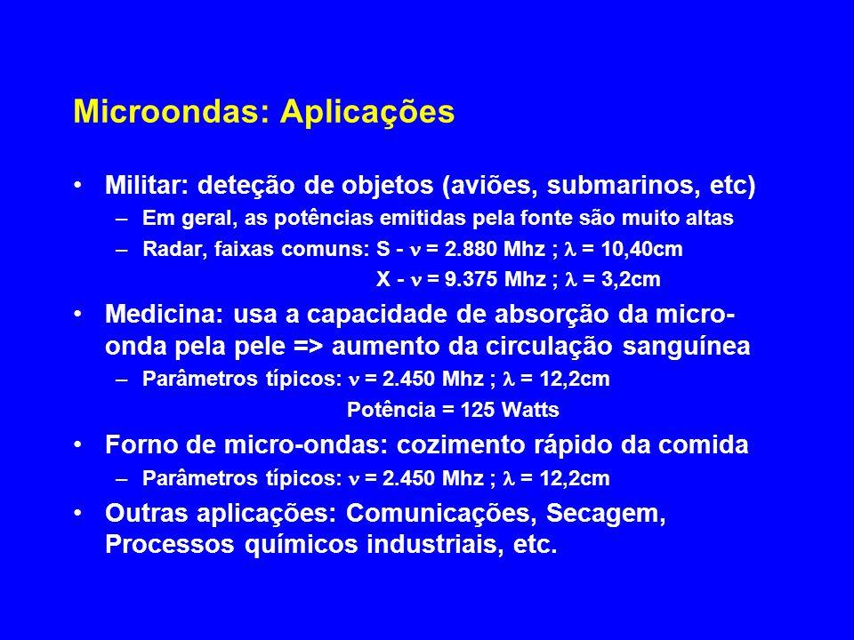 Microondas: Aplicações