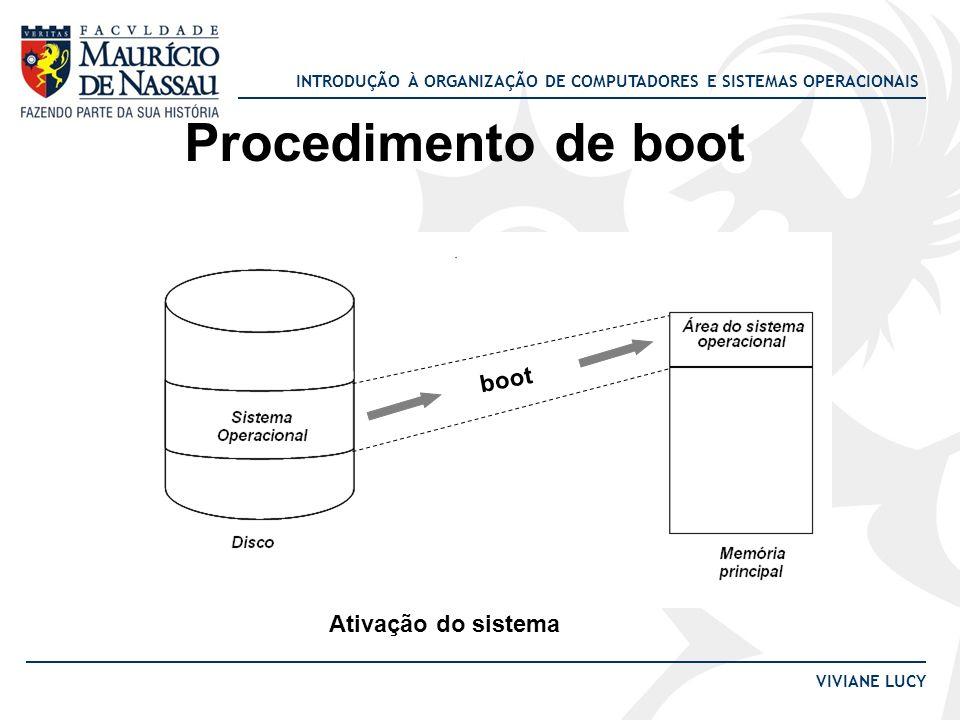 Procedimento de boot boot Ativação do sistema