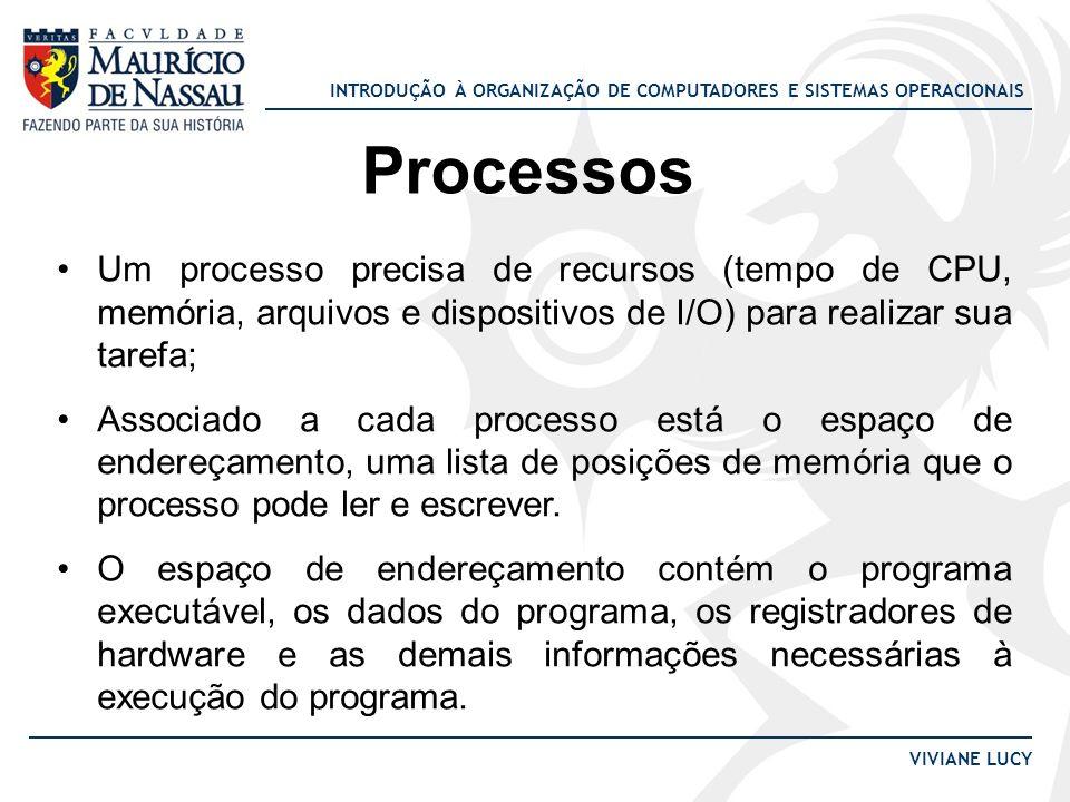 Processos Um processo precisa de recursos (tempo de CPU, memória, arquivos e dispositivos de I/O) para realizar sua tarefa;