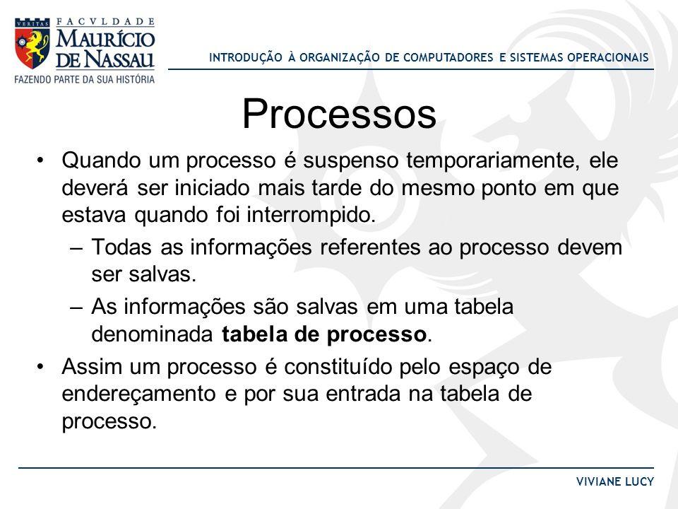 Processos Quando um processo é suspenso temporariamente, ele deverá ser iniciado mais tarde do mesmo ponto em que estava quando foi interrompido.