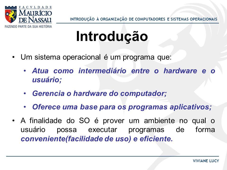 Introdução Um sistema operacional é um programa que: