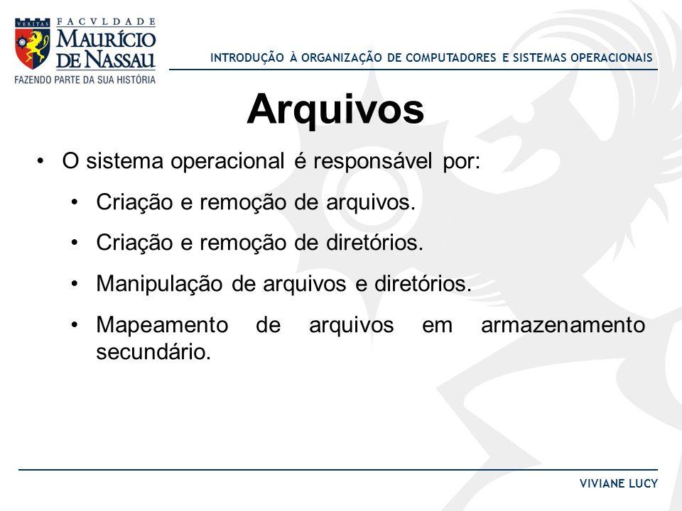 Arquivos O sistema operacional é responsável por: