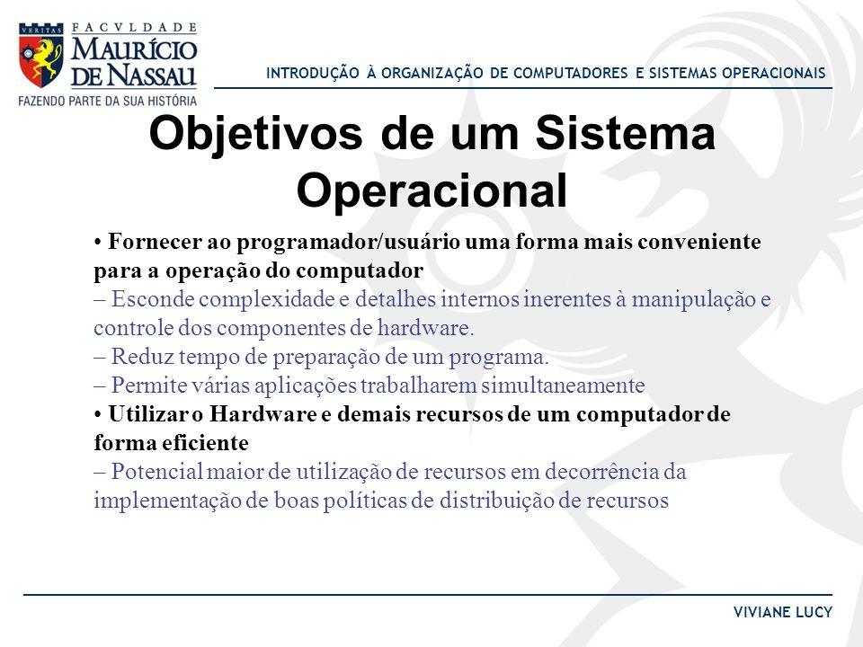Objetivos de um Sistema Operacional