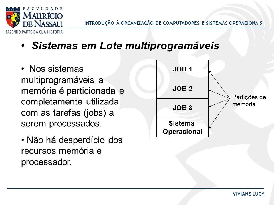 Sistemas em Lote multiprogramáveis