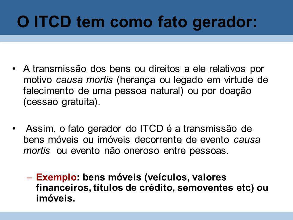O ITCD tem como fato gerador: