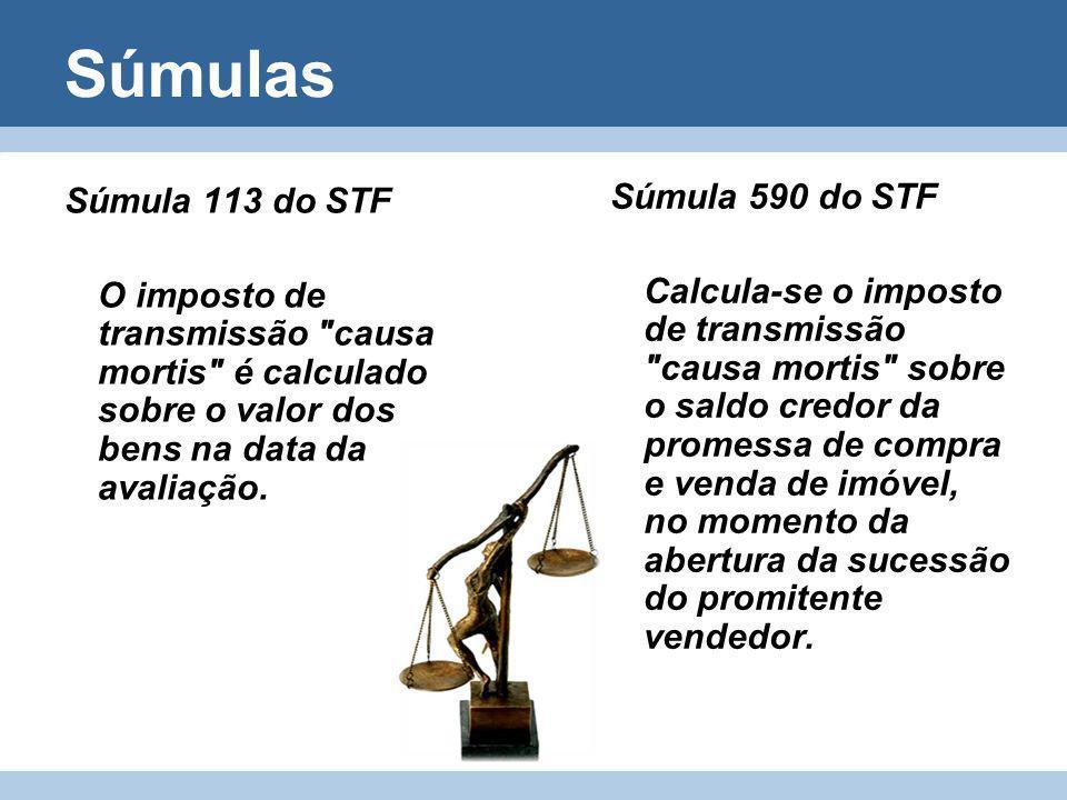 Súmulas Súmula 590 do STF Súmula 113 do STF