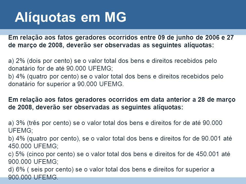 Alíquotas em MG