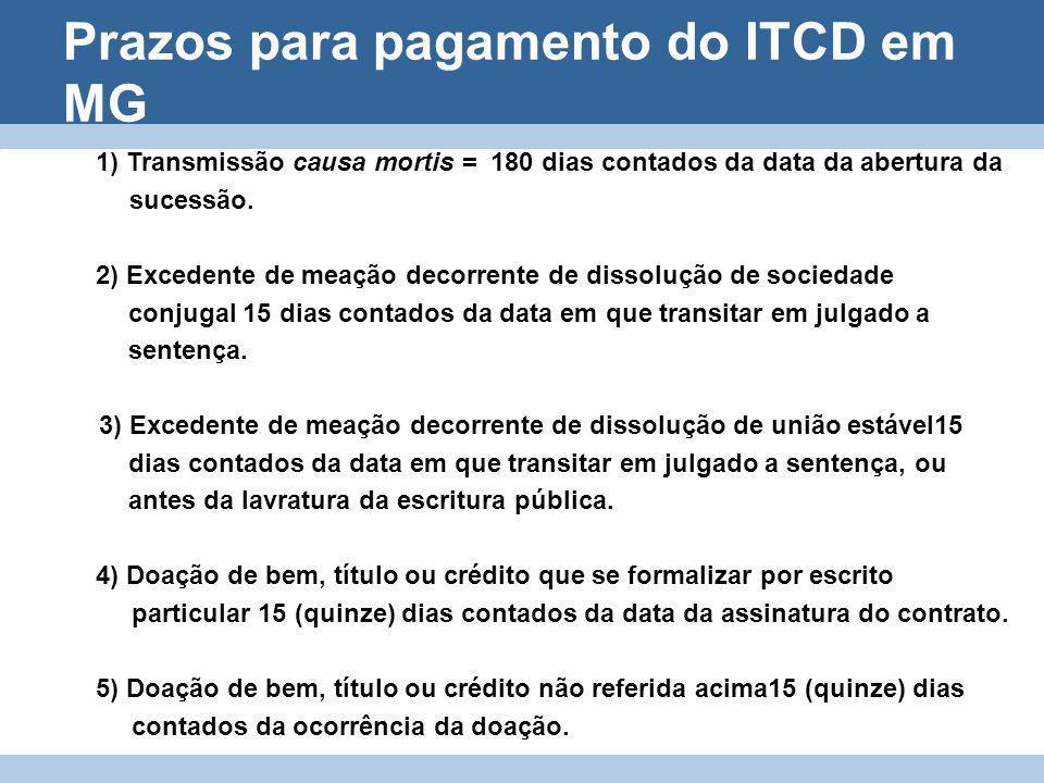 Prazos para pagamento do ITCD em MG