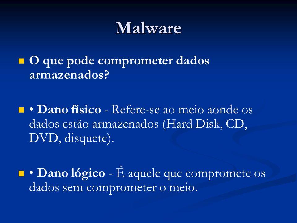 Malware O que pode comprometer dados armazenados