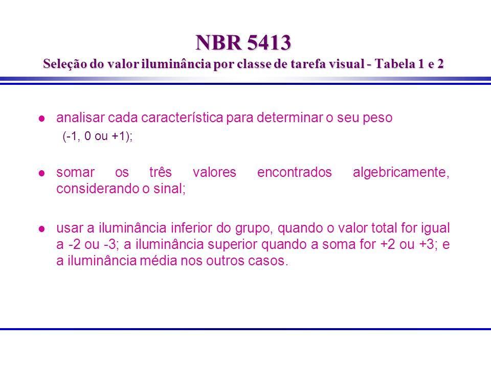NBR 5413 Seleção do valor iluminância por classe de tarefa visual - Tabela 1 e 2