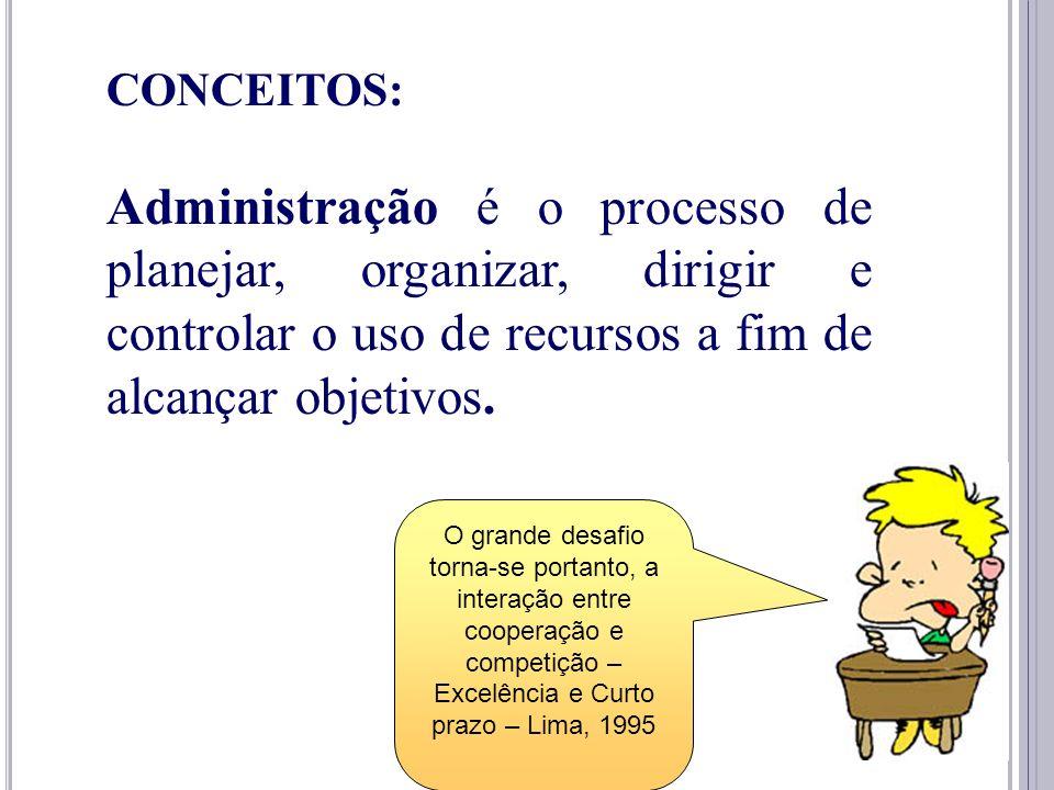 CONCEITOS: Administração é o processo de planejar, organizar, dirigir e controlar o uso de recursos a fim de alcançar objetivos.