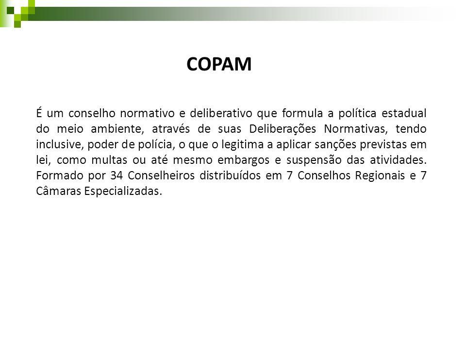COPAM
