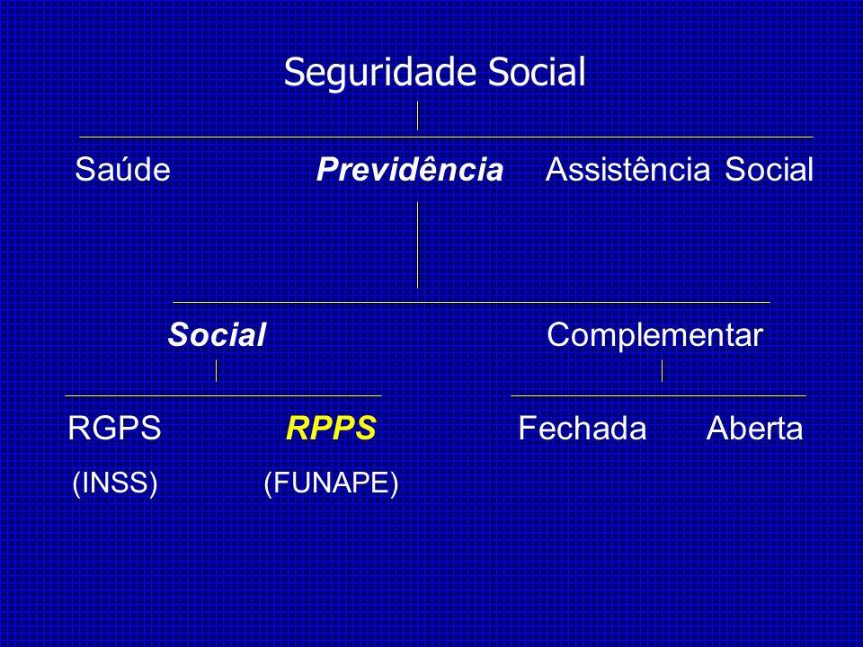 Seguridade Social Saúde Previdência Assistência Social Social