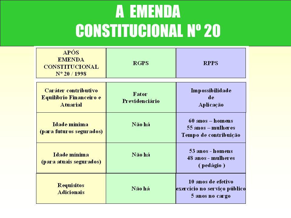 A EMENDA CONSTITUCIONAL Nº 20