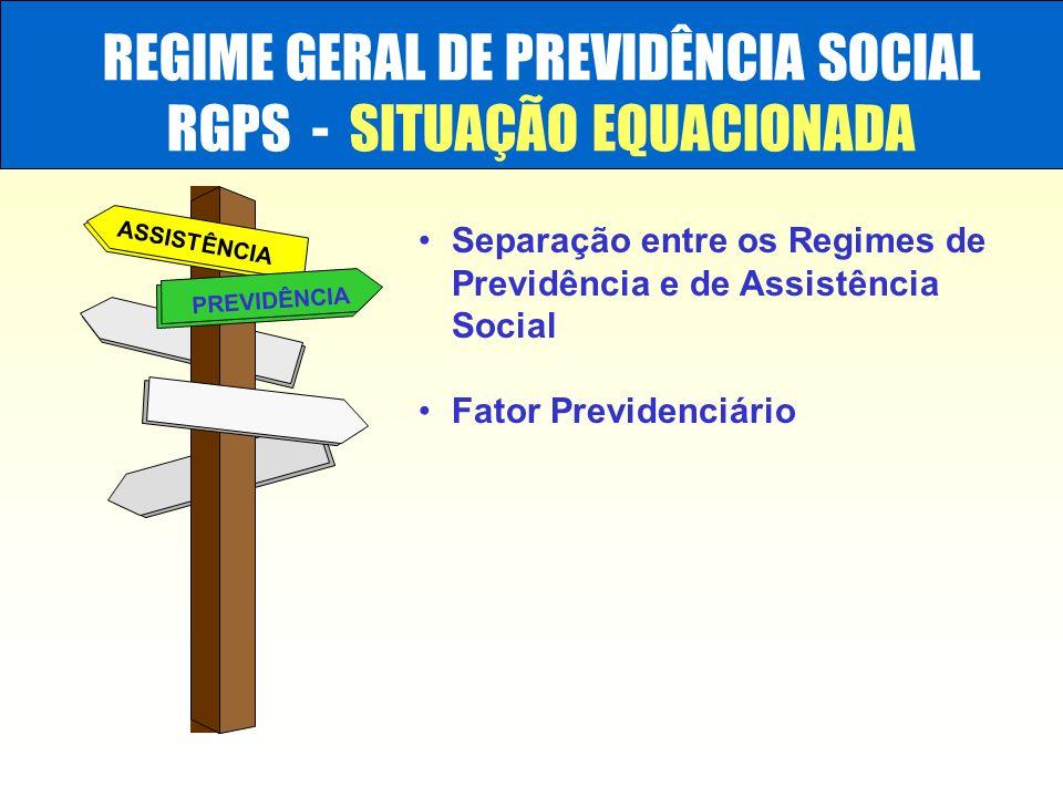 REGIME GERAL DE PREVIDÊNCIA SOCIAL RGPS - SITUAÇÃO EQUACIONADA