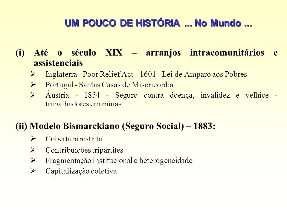 UM POUCO DE HISTÓRIA ... No Mundo ...
