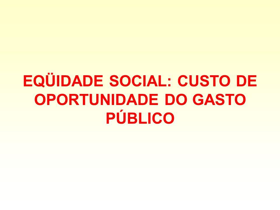 EQÜIDADE SOCIAL: CUSTO DE OPORTUNIDADE DO GASTO PÚBLICO