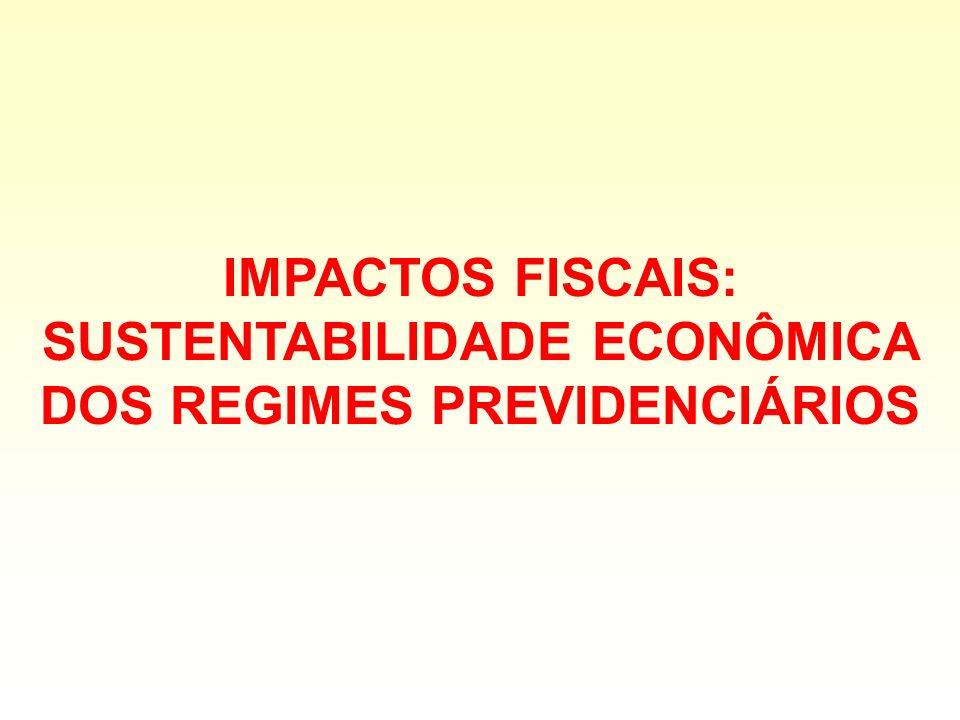 IMPACTOS FISCAIS: SUSTENTABILIDADE ECONÔMICA DOS REGIMES PREVIDENCIÁRIOS