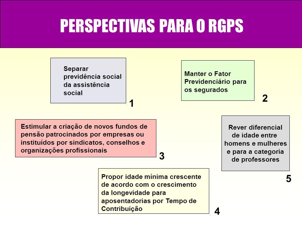 PERSPECTIVAS PARA O RGPS