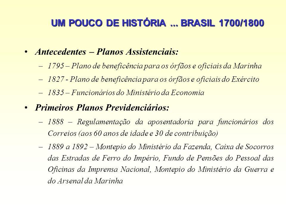 UM POUCO DE HISTÓRIA ... BRASIL 1700/1800