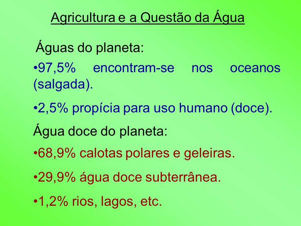 Agricultura e a Questão da Água