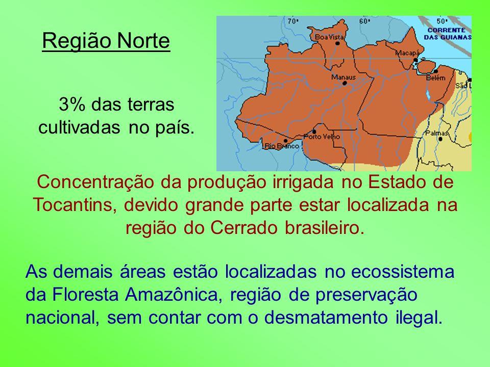 3% das terras cultivadas no país.