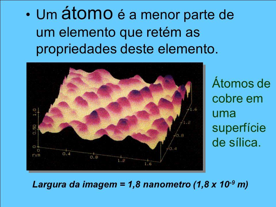Átomos de cobre em uma superfície de sílica.