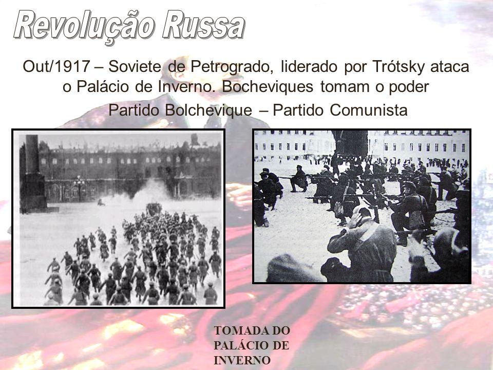 Partido Bolchevique – Partido Comunista