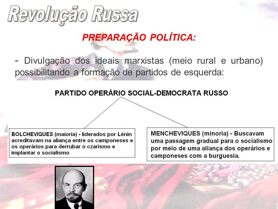 Revolução Russa PREPARAÇÃO POLÍTICA: - Divulgação dos ideais marxistas (meio rural e urbano) possibilitando a formação de partidos de esquerda: -
