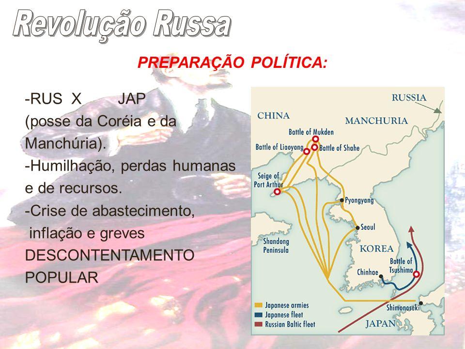 Revolução Russa PREPARAÇÃO POLÍTICA: RUS X JAP (posse da Coréia e da