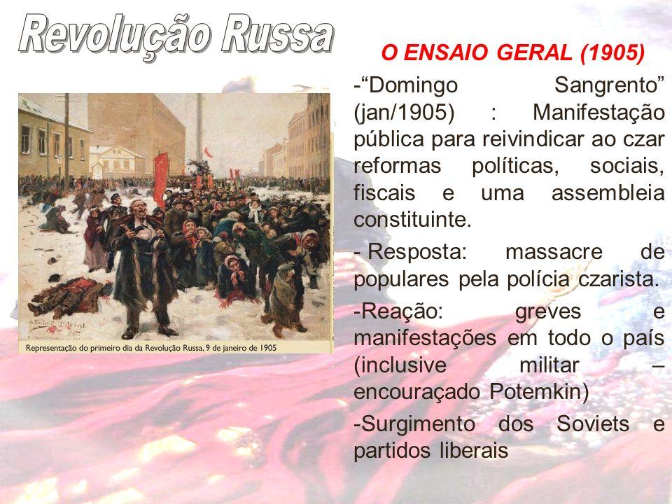 Revolução Russa O ENSAIO GERAL (1905)