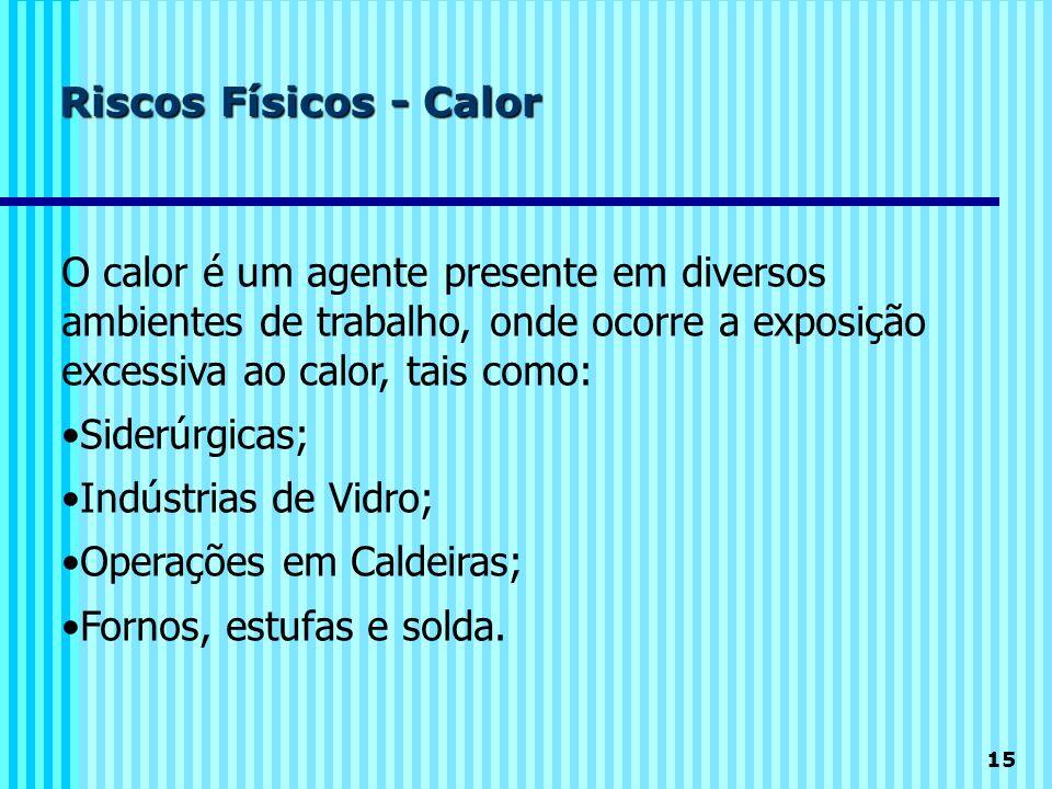 Riscos Físicos - CalorO calor é um agente presente em diversos ambientes de trabalho, onde ocorre a exposição excessiva ao calor, tais como:
