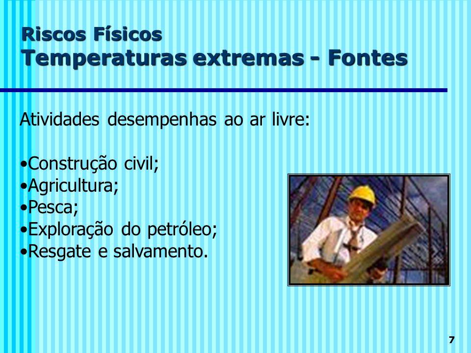 Riscos Físicos Temperaturas extremas - Fontes