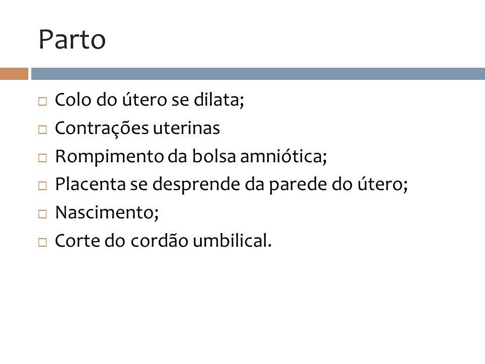 Parto Colo do útero se dilata; Contrações uterinas