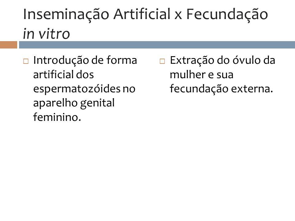 Inseminação Artificial x Fecundação in vitro