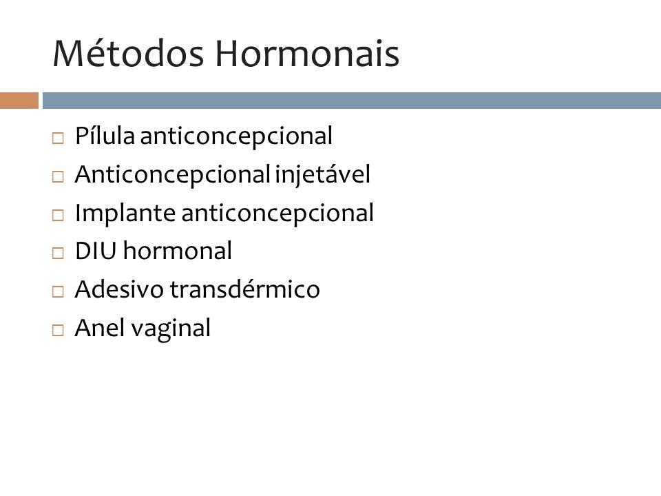 Métodos Hormonais Pílula anticoncepcional Anticoncepcional injetável