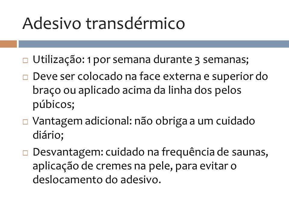 Adesivo transdérmico Utilização: 1 por semana durante 3 semanas;