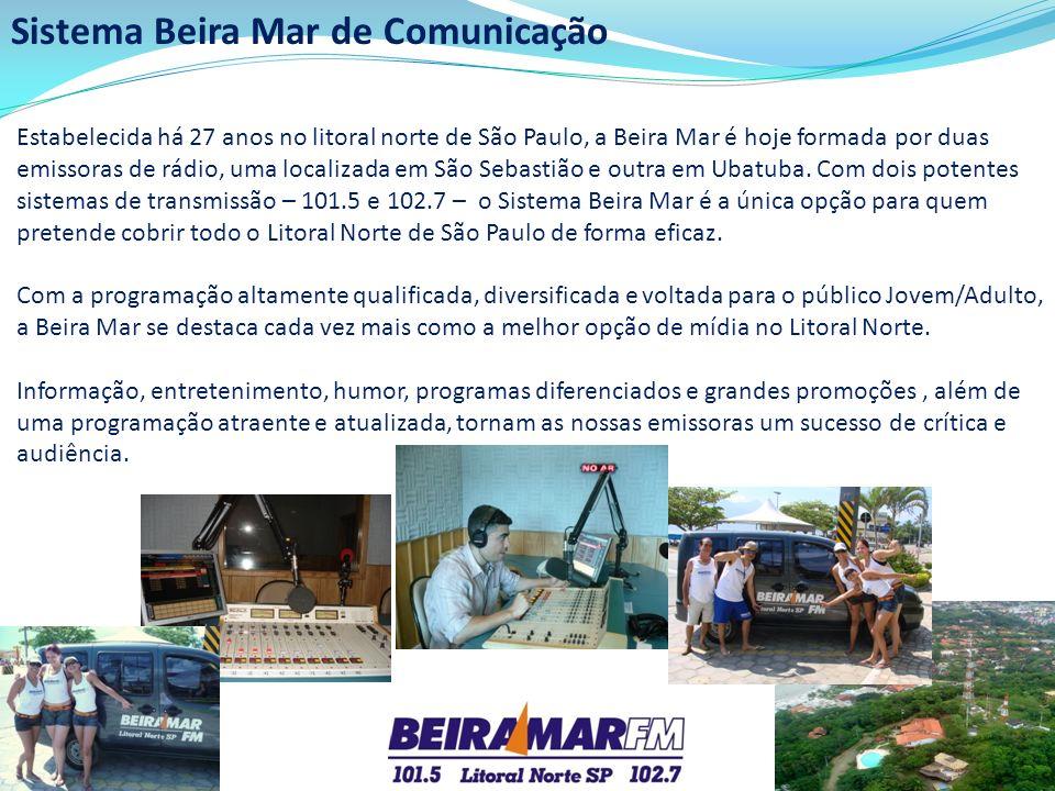 Sistema Beira Mar de Comunicação