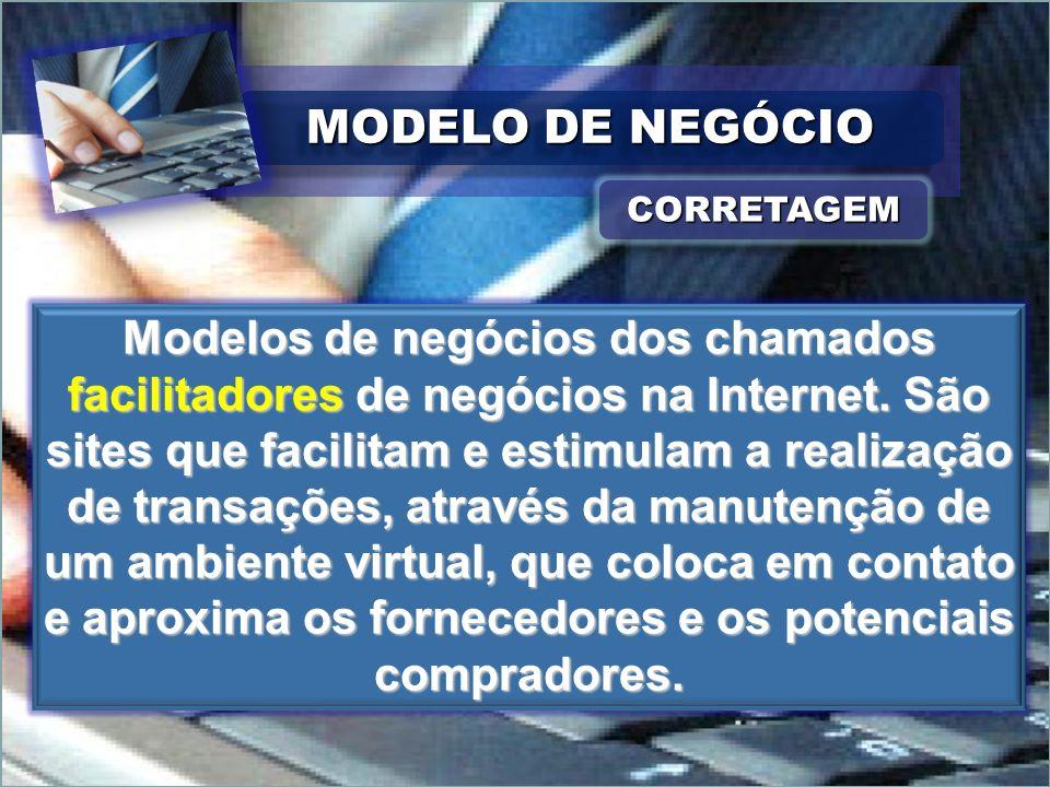 MODELO DE NEGÓCIOCORRETAGEM.