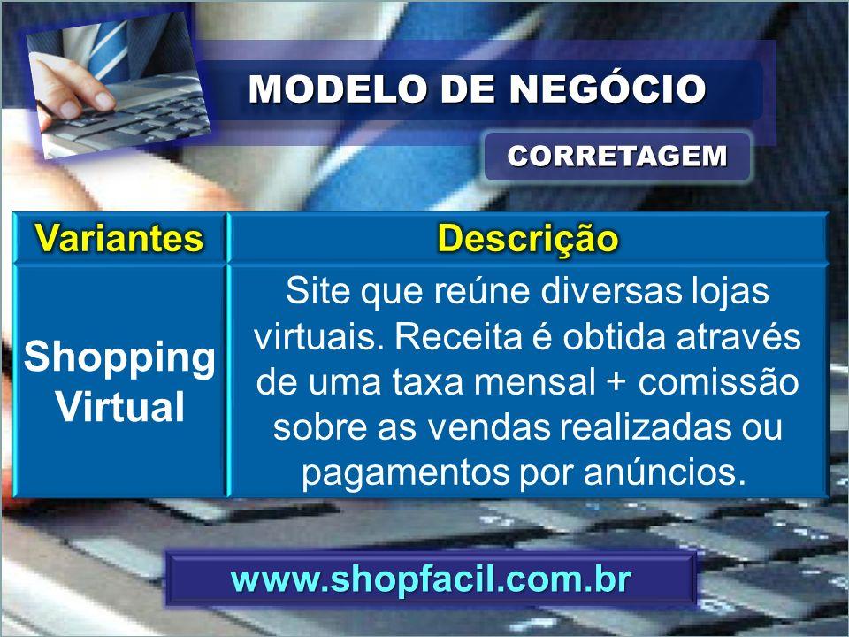 Shopping Virtual MODELO DE NEGÓCIO Variantes Descrição